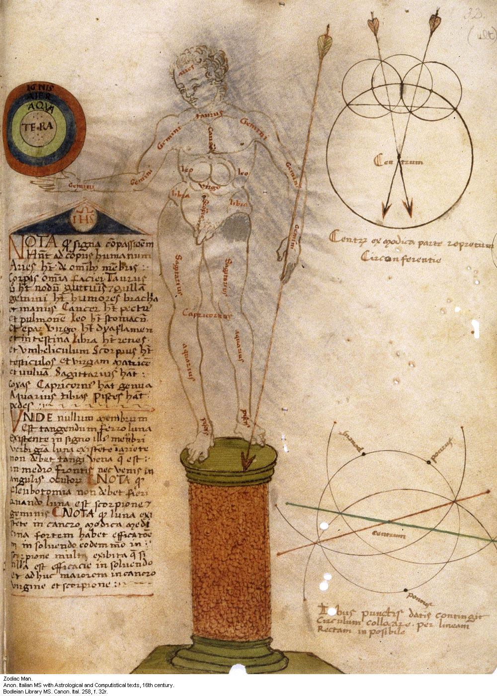 Zodiac Man: Man as Microcosm in the Medieval Worldview [Homo ...